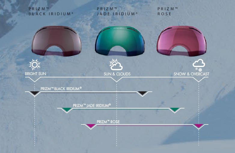 New Technology Introducing Oakley Prizm Snow Rock