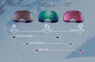 f14208c1f65 New technology  Introducing Oakley Prizm